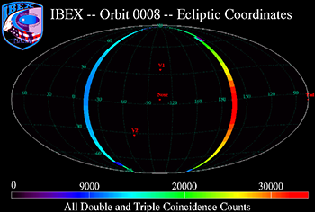 Coincidence Counts of Hydrogen Atoms from IBEX's First Orbit